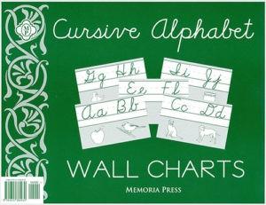 Cursive Alphabet Wall Charts Letters